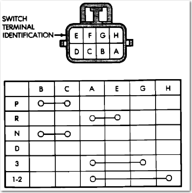 91 jeep wrangler wiring diagram simple water cycle to label eliminating nss (neutral safety switch)? - cherokee forum