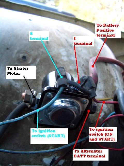 86 Mustang Wiring Diagram 85 Xj Starter Solenoid Jeep Cherokee Forum