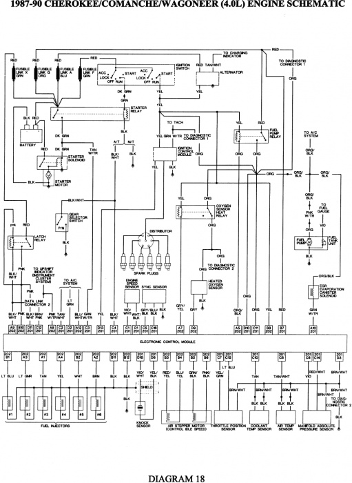 coil wiring diagram 1987 jeep
