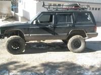 Roof Rack Strength? - Jeep Cherokee Forum