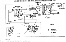 Jeep Wrangler Air Conditioning Diagram Chevy S10 Air