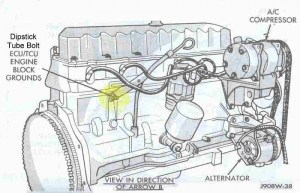 ground wire locations  Jeep Cherokee Forum