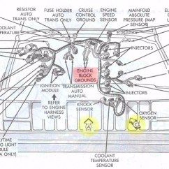 2000 Jeep Cherokee Sport Speaker Wiring Diagram Trailer Socket 7 Pins Ground Wire Locations - Forum