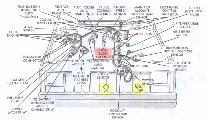 96 accord ignition wiring diagram earthwork mass excel sheet ground wire locations - jeep cherokee forum