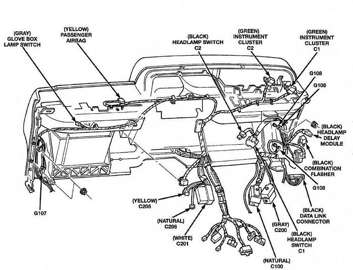 Jeep Wrangler Fuse Box Diagram 98 Maix