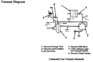 4x4 vacuum hookup  Page 3  Jeep Cherokee Forum