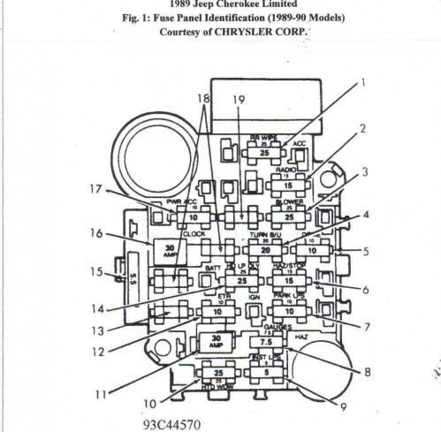 Fuse block diagram 1992 jeep cherokee
