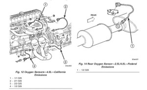 '01 Cherokee o2 sensorengine wiring diagram?  Jeep