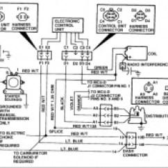 Tp100 Module Wiring Diagram Boilers And Manuals Rz Igesetze De Ignition Control Jeep Cherokee Forum Rh Cherokeeforum Com Apads Jaeger Trailer