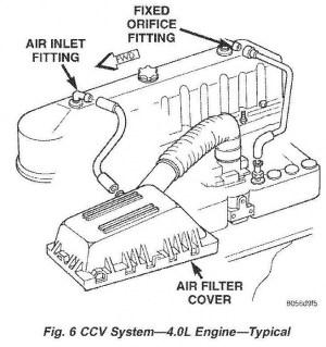 Renix vacuum diagram  Page 2  Jeep Cherokee Forum