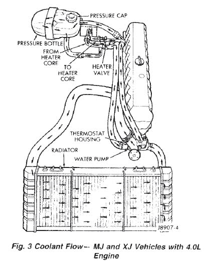 thread wj vacuum diagram