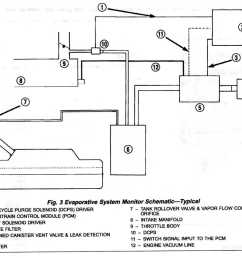 odd sputtering and other problems 2000 jeep cherokee vacuum diagram engine runs rough after warming up [ 1131 x 870 Pixel ]
