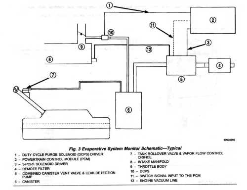 small resolution of odd sputtering and other problems 2000 jeep cherokee vacuum diagram engine runs rough after warming up
