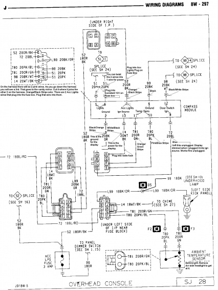 1991 Jeep Cherokee Sport Fuse Box Diagram