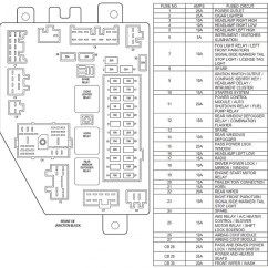 1994 Acura Legend Radio Wiring Diagram 98 Mustang Alternator 2000 Cherokee Classic Fuse - Jeep Forum