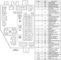 2000 Cherokee Classic fuse diagram - Jeep Cherokee Forum