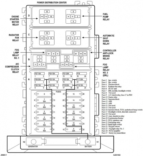 2000 jeep cherokee fuse relay diagram auto electrical. Black Bedroom Furniture Sets. Home Design Ideas