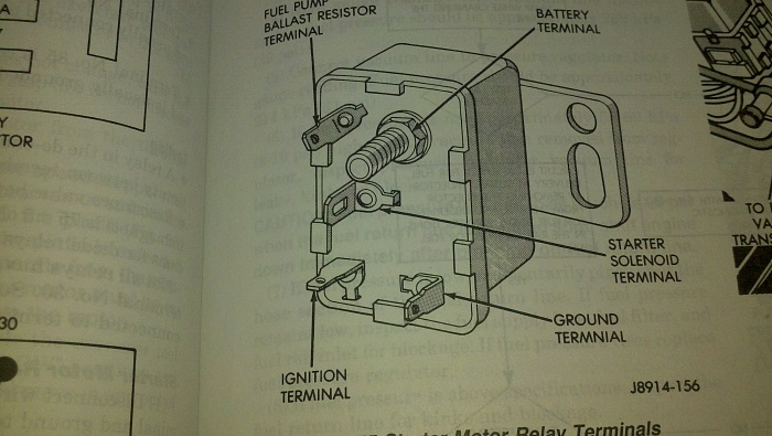Ford Ballast Resistor Wiring Diagram Hooray More Electrical Problems On My 87 Xj Jeep