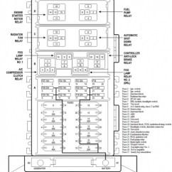 2006 F150 Starter Relay Wiring Diagram Yamaha Mio Soul I 125 2000 Fuse Box - Jeep Cherokee Forum