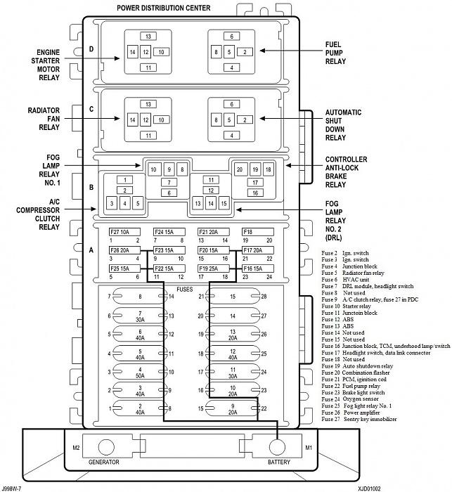1998 Jeep Wrangler Fuse Box Diagram, 1998, Free Engine