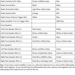 1998 Jeep Cherokee Sport Radio Wiring Diagram 2000 Wrangler 91 Stereo Schematic 1991 Vn Davidforlife De U2022