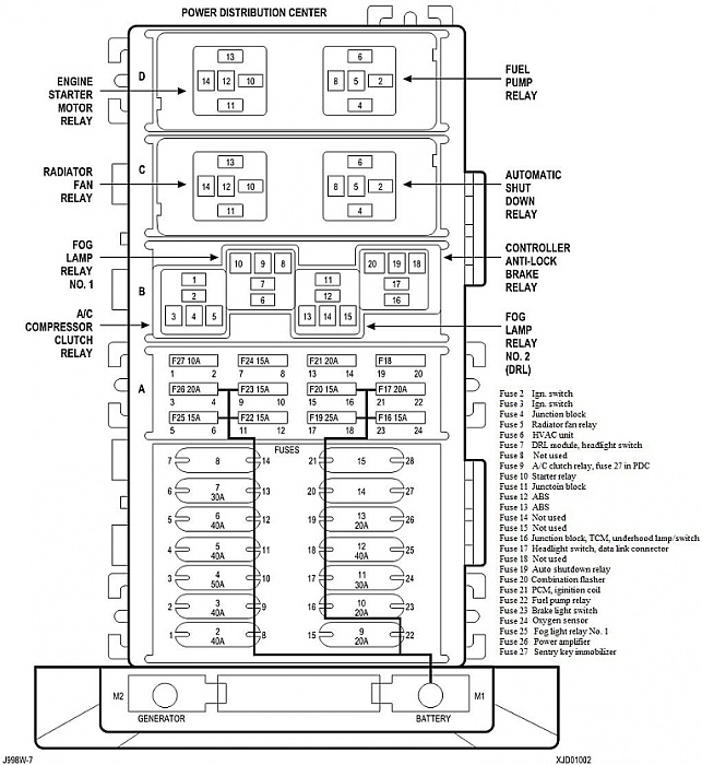 Yj Fuse Box Driver Side : 23 Wiring Diagram Images