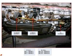 97 XJ transmission  Jeep Cherokee Forum