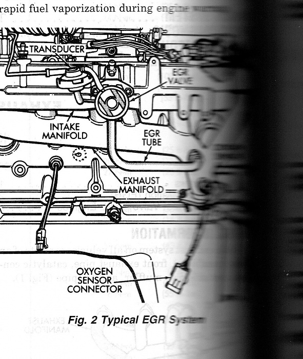 Diagram For 1986 Jeep Grand Wagoneer Also Jeep Wrangler Vacuum Diagram