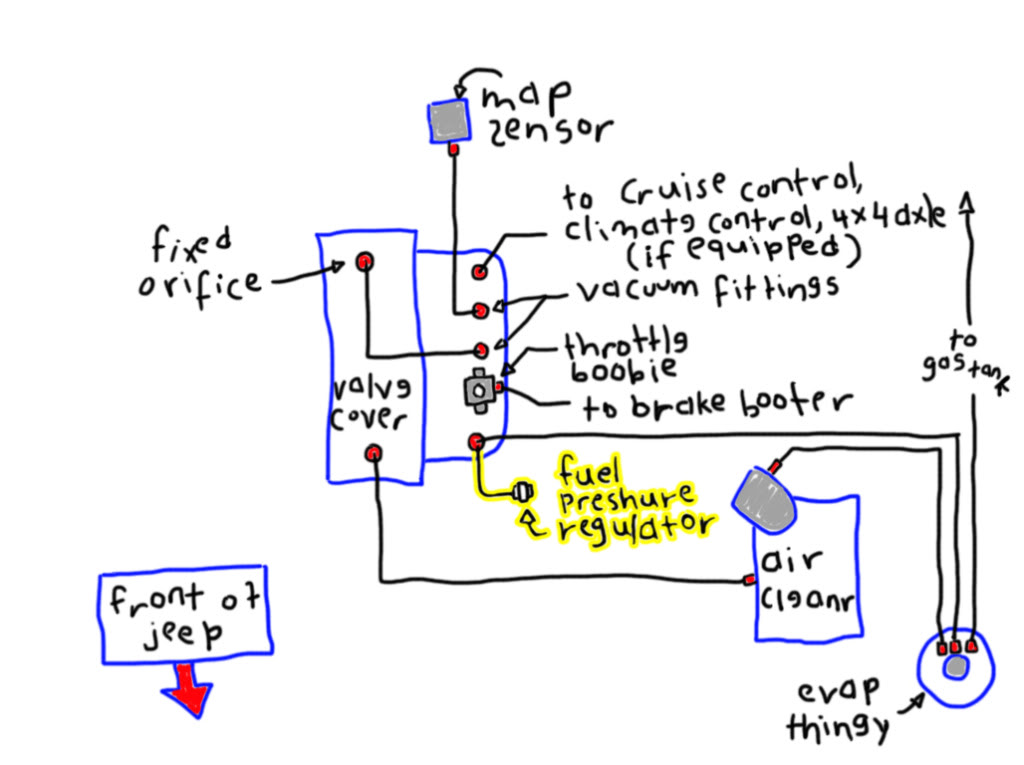 1994 Ford Lightning Wiring Diagram 88 Cherokee High Idle Vacuum Leaks Runnning Rich Jeep