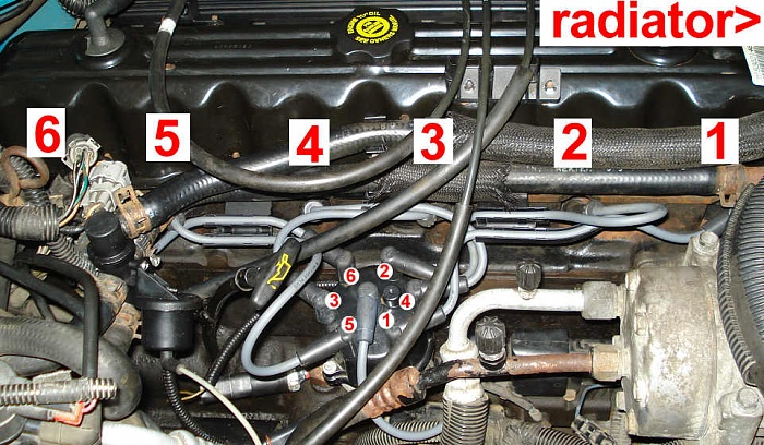 1996 Jeep Cherokee Wiring Harness Dist Cap And Rotor Replace Question Jeep Cherokee Forum