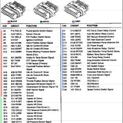 2005 Jeep Tj Stereo Wiring Diagram Tropical Rainforest Soil Wrangler Jk Ecu Schematic Best Library Radio Harness 2004