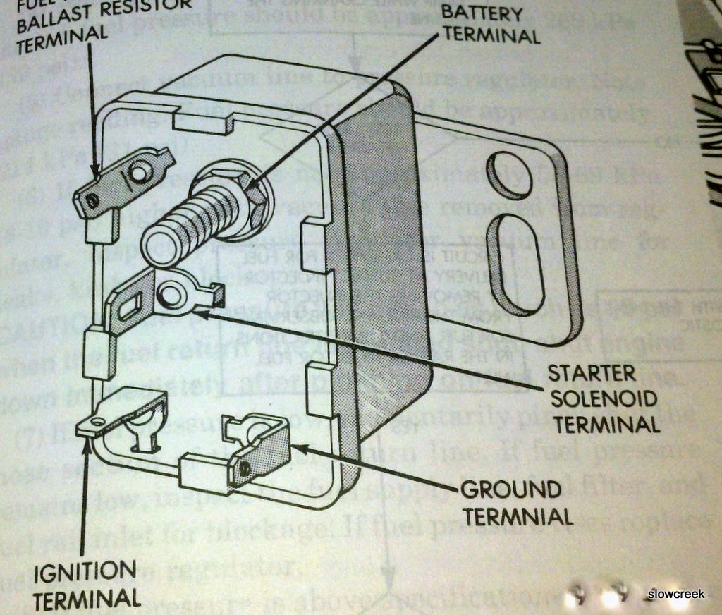 89 jeep cherokee stereo wiring diagram 2009 holden colorado renix xj starter solenoid question