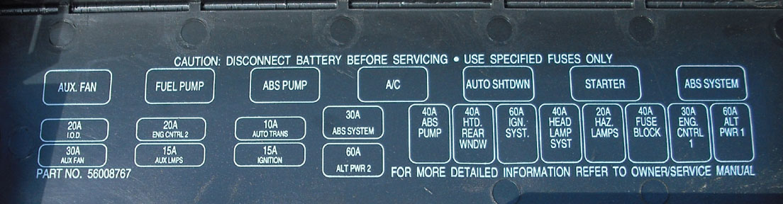 Jeep Grand Cherokee Laredo Fuse Box 1995 Jeep Cherokee Interior Fuse Box Jeep Cherokee Forum