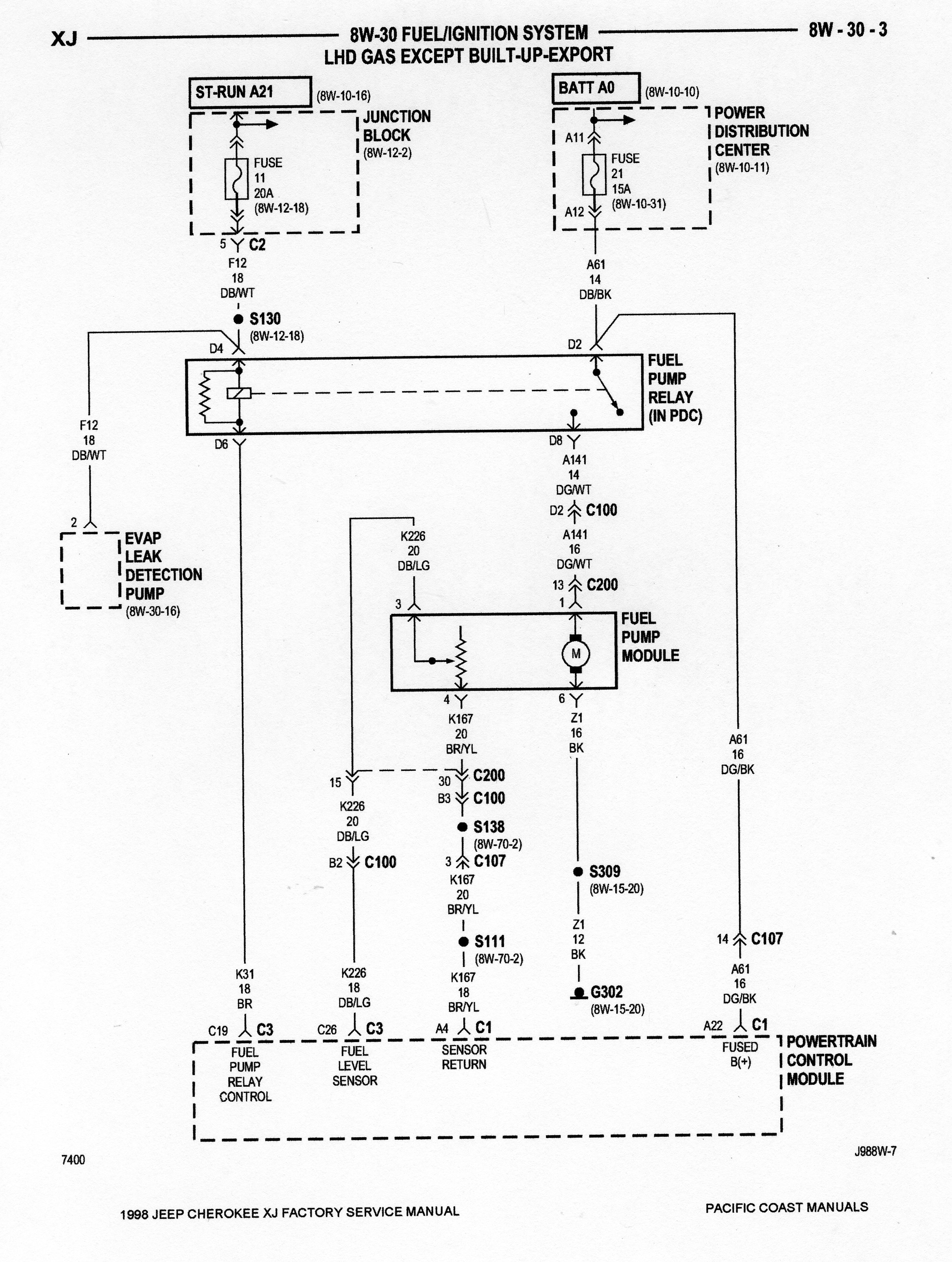 Fuse Diagram For 1993 Jeep Cherokee Sport
