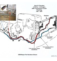 trans temp gauge sensor location question jeep cherokee forumname aw4 transmission cooler plumbing 1997 2001 jpg views [ 4950 x 3825 Pixel ]