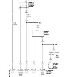 speed sensor wiring diagram wiring diagram repair guidesplease help cherokee 1998 automatic 2wd speed sensor [ 1224 x 1584 Pixel ]