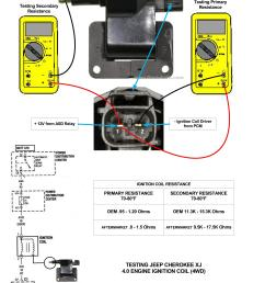 ignition coil wiring diagram for jeep 4 0l [ 2550 x 3300 Pixel ]
