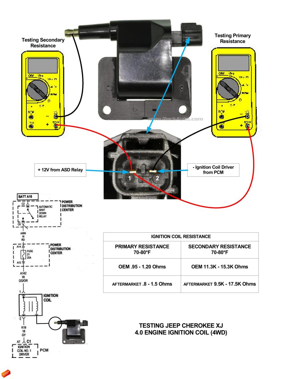 medium resolution of ignition coil wiring diagram for jeep 4 0l