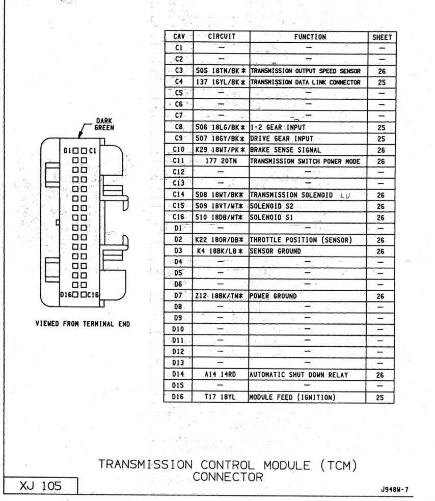 1996 Jeep Cherokee Wiring Diagram Tcu Pin8 Wiring Problem Xj Jeep Cherokee Forum