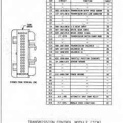 94 Grand Cherokee Radio Wiring Diagram Lennox Signaturestat Tcu Pin8 Problem - Xj Jeep Forum