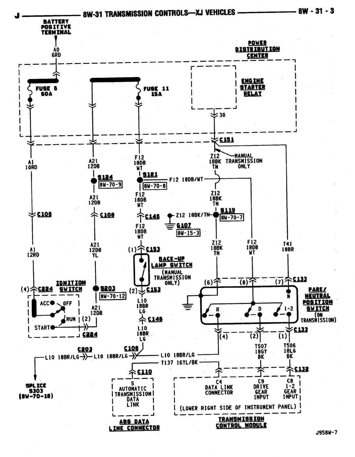 99 Jeep Cherokee Transmission Wiring Diagram Html