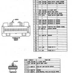 96 Cherokee Wiring Diagram 240 Vac Tcu Pin8 Problem Xj Jeep Forum