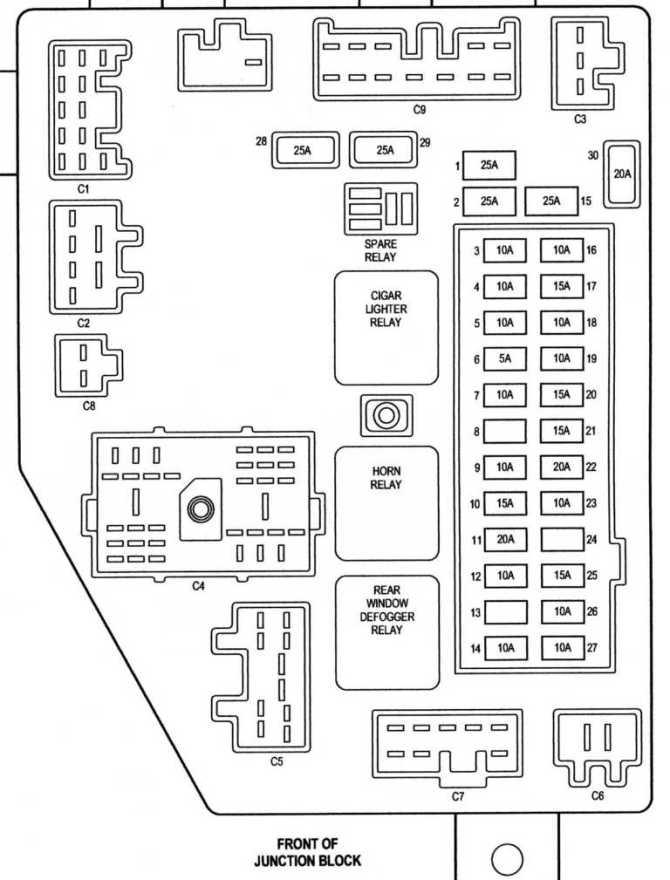 1999 cherokee fuse box  auto wiring diagrams justify