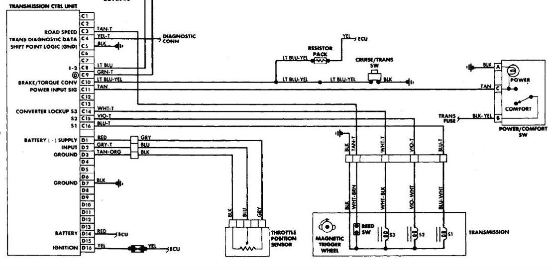 aw4 transmission wiring diagram