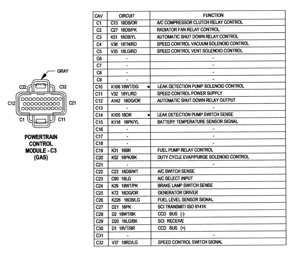jeep wiring diagrams cherokee remote start for vehicles obd ii pcm gray harness connector issue - forum