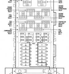 2014 jeep grand cherokee fuse box diagram download wiring diagrams u2022 2014 toyota corolla radio [ 787 x 1023 Pixel ]