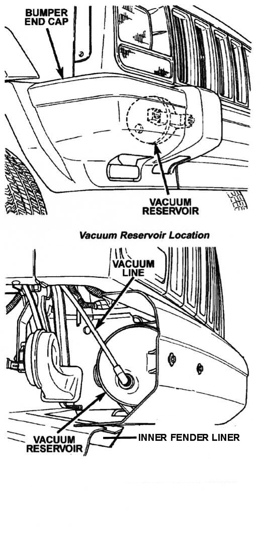 JEEP CRUISE CONTROL DIAGRAM - Auto Electrical Wiring Diagram on