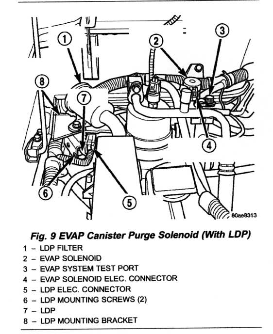 99 Jeep Cherokee Sport Engine Wiring Diagrams Html