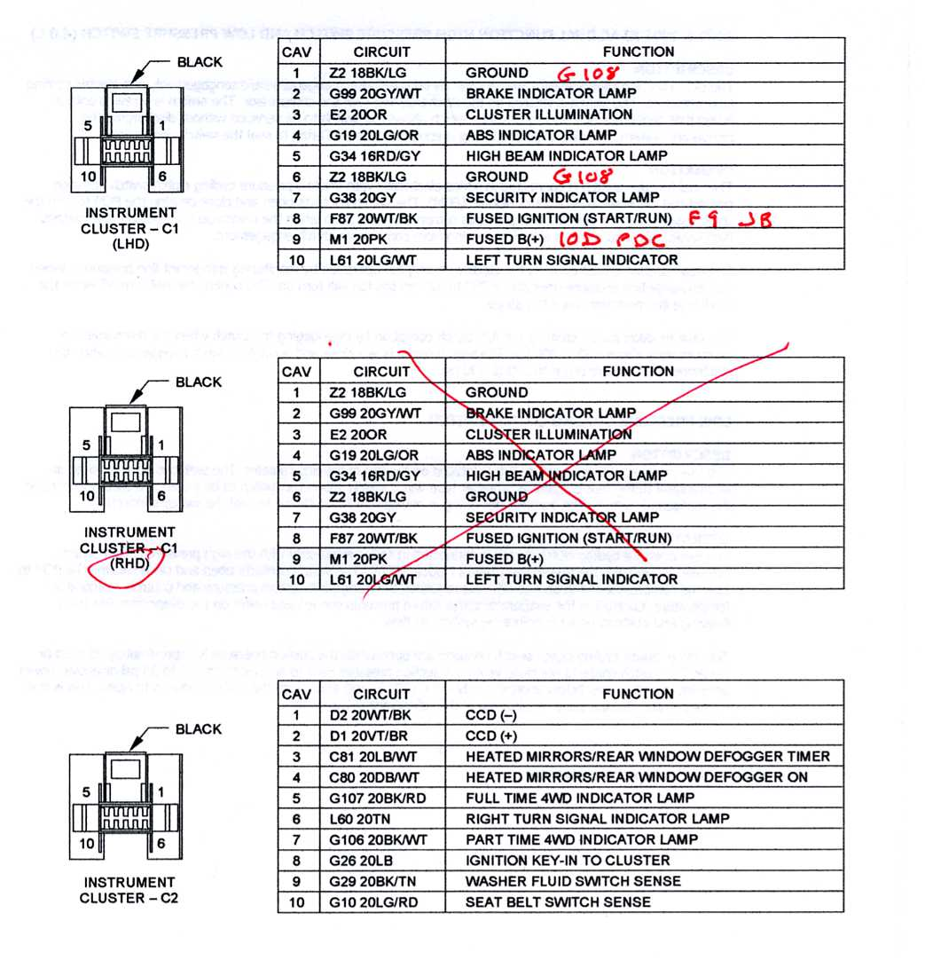 97 jeep tj radio wiring diagram condor mdr2 pressure switch 98 xj cluster and not working - cherokee forum
