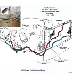 name aw4 transmission cooler plumbing 1988 1996 jpg views 6526 [ 4950 x 3825 Pixel ]
